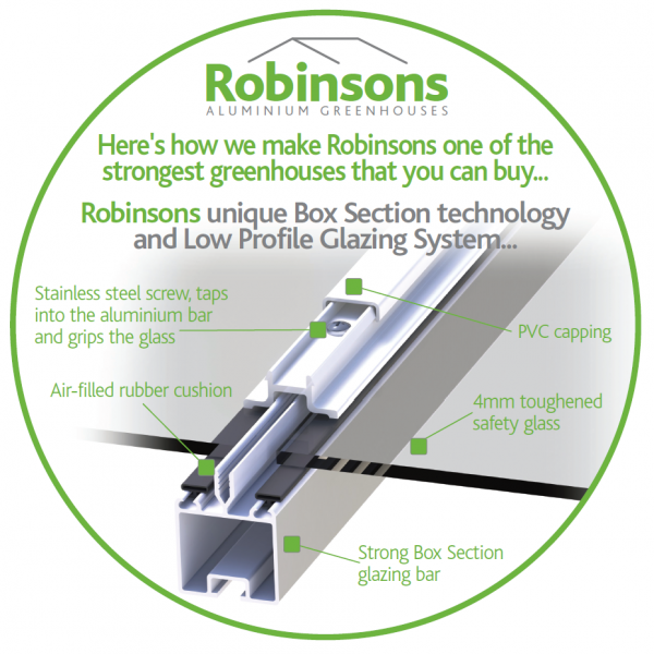 Robinsons unique box section glazing system